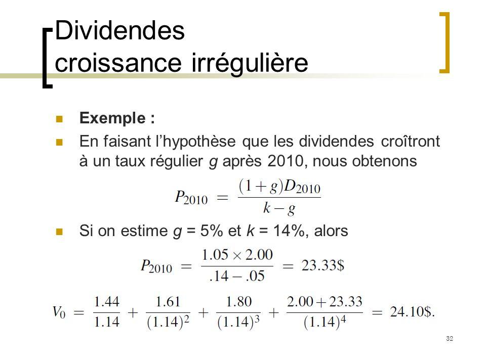 Dividendes croissance irrégulière Exemple : En faisant lhypothèse que les dividendes croîtront à un taux régulier g après 2010, nous obtenons Si on es