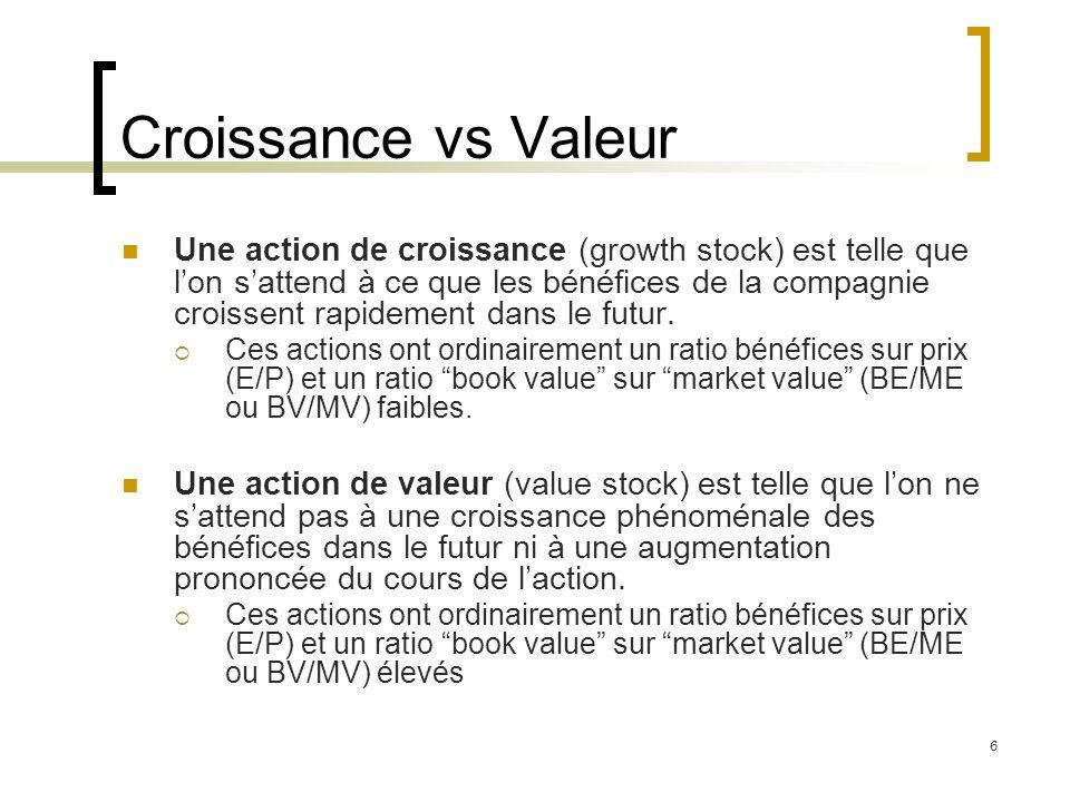 Croissance vs Valeur Une action de croissance (growth stock) est telle que lon sattend à ce que les bénéfices de la compagnie croissent rapidement dan