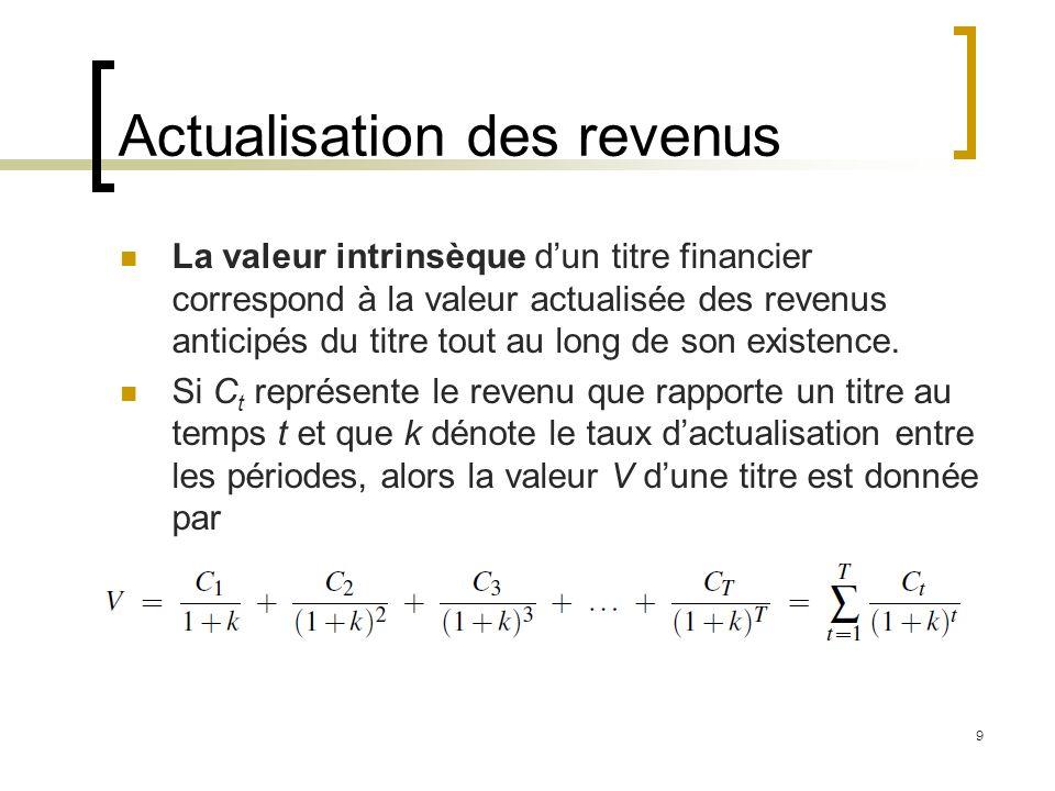 Dividend Discount Model Si on réorganise léquation précédente et que V = P, on obtient le rendement déquilibre dune action est donné par le taux de dividende plus le gain associé à la croissance du prix de laction ou de la valeur de la compagnie 20