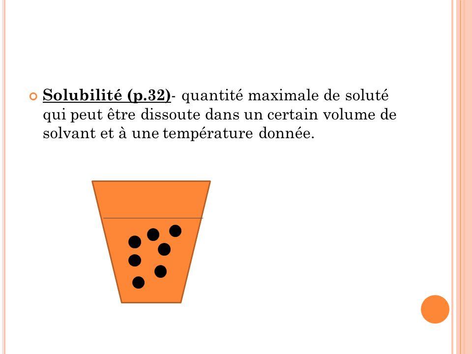 Solubilité (p.32) - quantité maximale de soluté qui peut être dissoute dans un certain volume de solvant et à une température donnée.