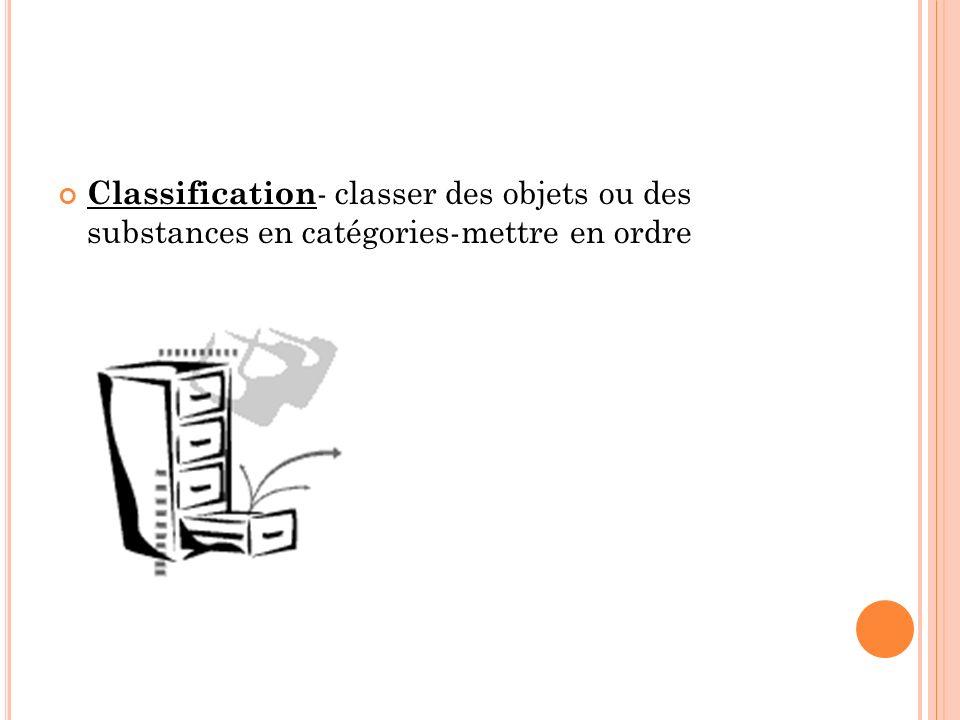 Classification - classer des objets ou des substances en catégories-mettre en ordre