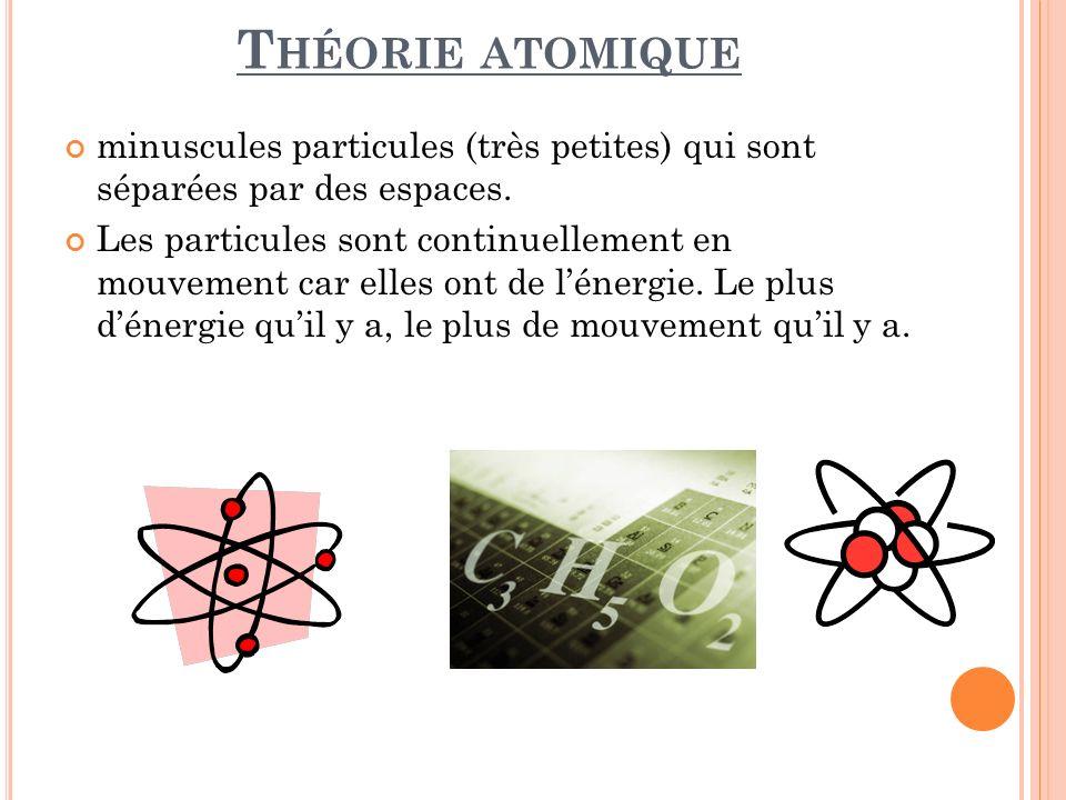 T HÉORIE ATOMIQUE minuscules particules (très petites) qui sont séparées par des espaces.