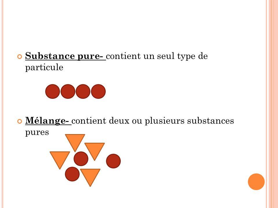 Substance pure- contient un seul type de particule Mélange- contient deux ou plusieurs substances pures
