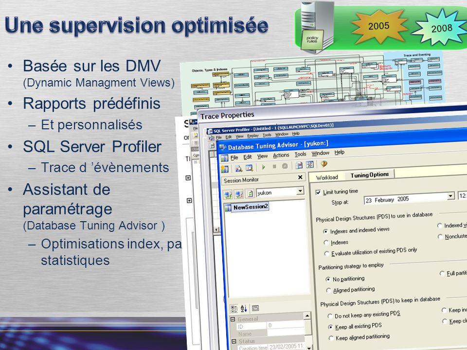 22 Basée sur les DMV (Dynamic Managment Views) Rapports prédéfinis –Et personnalisés SQL Server Profiler –Trace d évènements Assistant de paramétrage (Database Tuning Advisor ) –Optimisations index, partitions, statistiques 2005 SP2 2008 2005