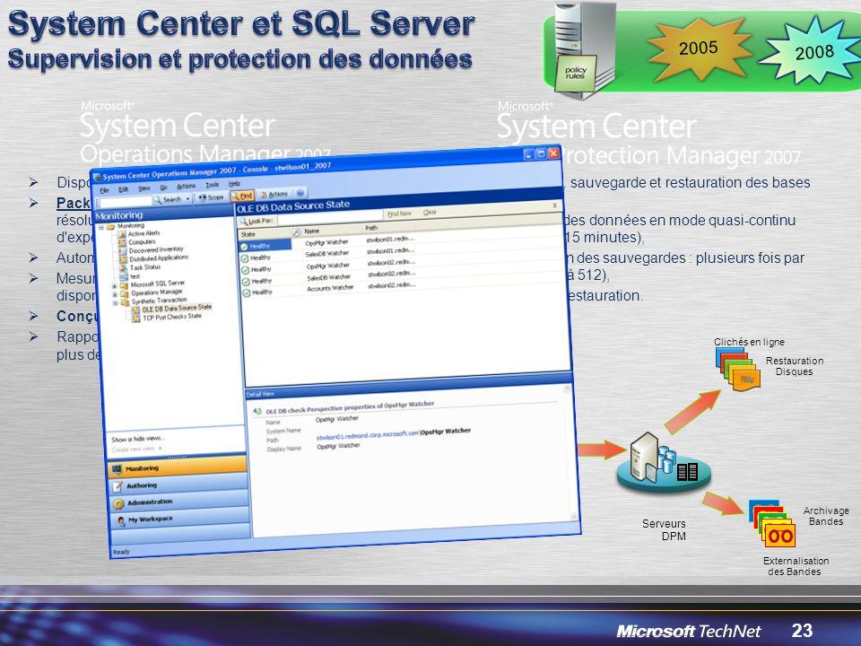23 Disponibilité, performance et configuration Pack dadministration SQL Server : accélération de la résolution des problèmes en utilisant les connaissances d experts SQL, Automatisation des tâches dexploitation courantes, Mesure de la perception depuis le poste client de la disponibilité de la base de données SQL server, Conçu pour gérer un grand nombre dinstances SQL Rapports sophistiqués et très personnalisables, apportant plus de finesse au dépannage et à la planification.