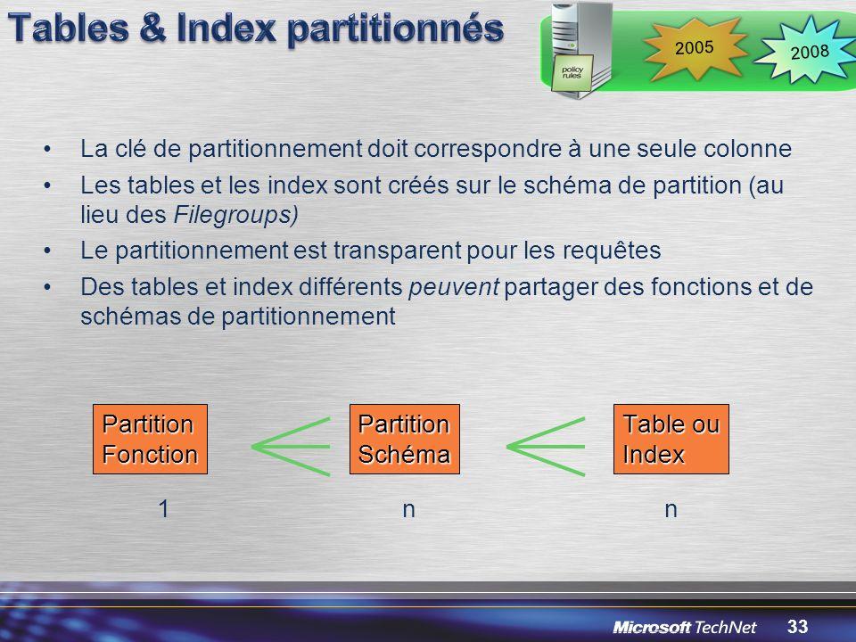 33 La clé de partitionnement doit correspondre à une seule colonne Les tables et les index sont créés sur le schéma de partition (au lieu des Filegroups) Le partitionnement est transparent pour les requêtes Des tables et index différents peuvent partager des fonctions et de schémas de partitionnement Table ou IndexPartitionSchémaPartitionFonction 1 n n 2008 2005