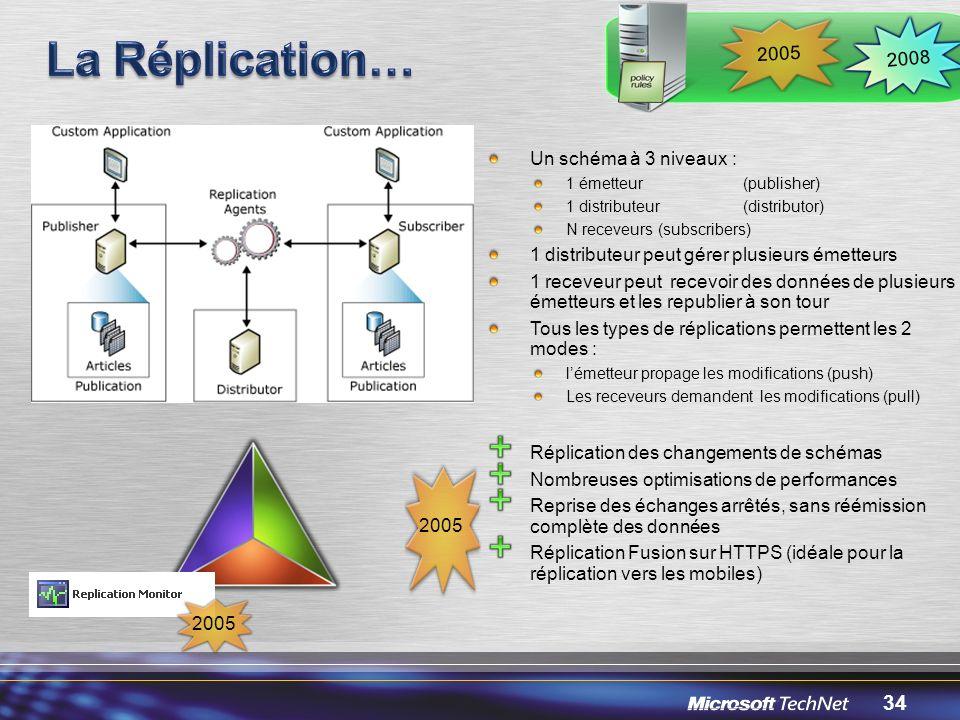 34 Un schéma à 3 niveaux : 1 émetteur (publisher) 1 distributeur (distributor) N receveurs (subscribers) 1 distributeur peut gérer plusieurs émetteurs 1 receveur peut recevoir des données de plusieurs émetteurs et les republier à son tour Tous les types de réplications permettent les 2 modes : lémetteur propage les modifications (push) Les receveurs demandent les modifications (pull) Réplication des changements de schémas Nombreuses optimisations de performances Reprise des échanges arrêtés, sans réémission complète des données Réplication Fusion sur HTTPS (idéale pour la réplication vers les mobiles) 2005 2008 2005