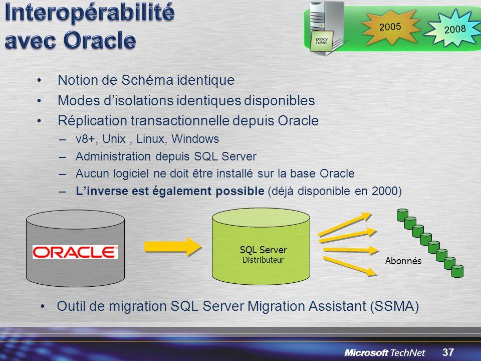 37 Notion de Schéma identique Modes disolations identiques disponibles Réplication transactionnelle depuis Oracle –v8+, Unix, Linux, Windows –Administration depuis SQL Server –Aucun logiciel ne doit être installé sur la base Oracle –Linverse est également possible (déjà disponible en 2000) Outil de migration SQL Server Migration Assistant (SSMA) SQL Server Distributeur Abonnés 2008 2005