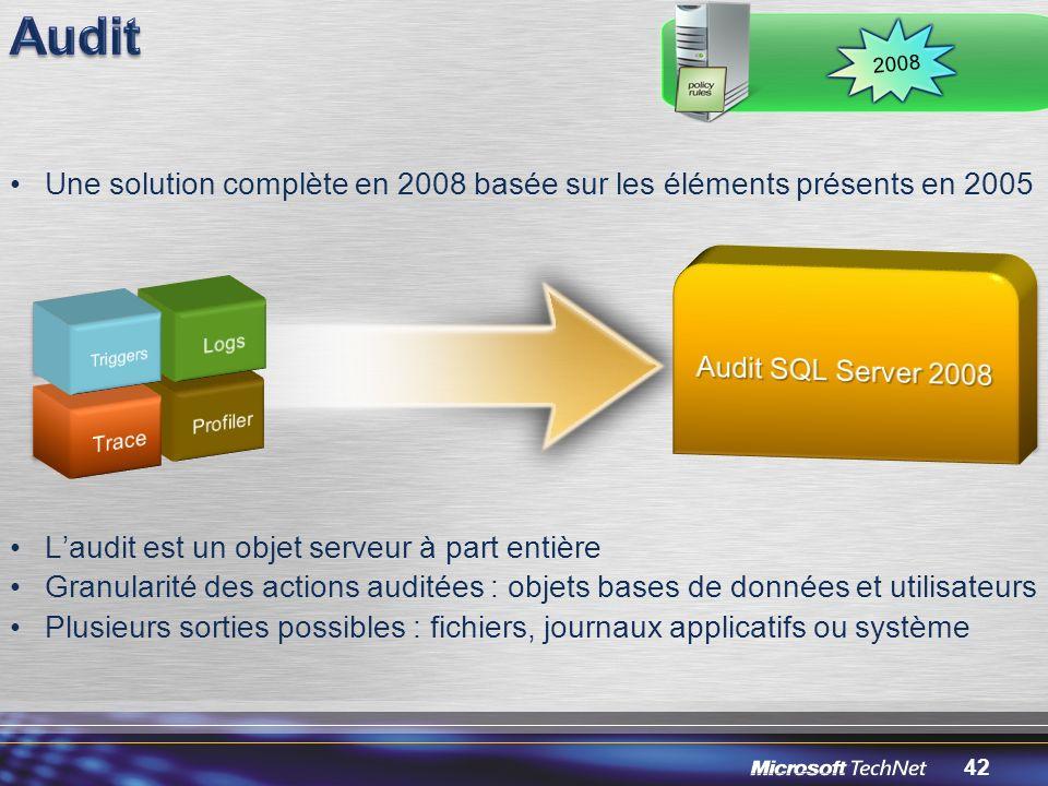 42 Une solution complète en 2008 basée sur les éléments présents en 2005 Laudit est un objet serveur à part entière Granularité des actions auditées : objets bases de données et utilisateurs Plusieurs sorties possibles : fichiers, journaux applicatifs ou système 2008