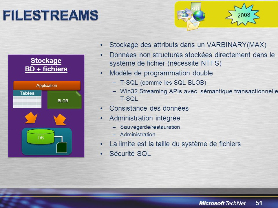 51 Stockage des attributs dans un VARBINARY(MAX) Données non structurés stockées directement dans le système de fichier (nécessite NTFS) Modèle de programmation double –T-SQL (comme les SQL BLOB) –Win32 Streaming APIs avec sémantique transactionnelle T-SQL Consistance des données Administration intégrée –Sauvegarde/restauration –Administration La limite est la taille du système de fichiers Sécurité SQL Stockage BD + fichiers Stockage BD + fichiers ApplicationApplication BLOB DB 2008