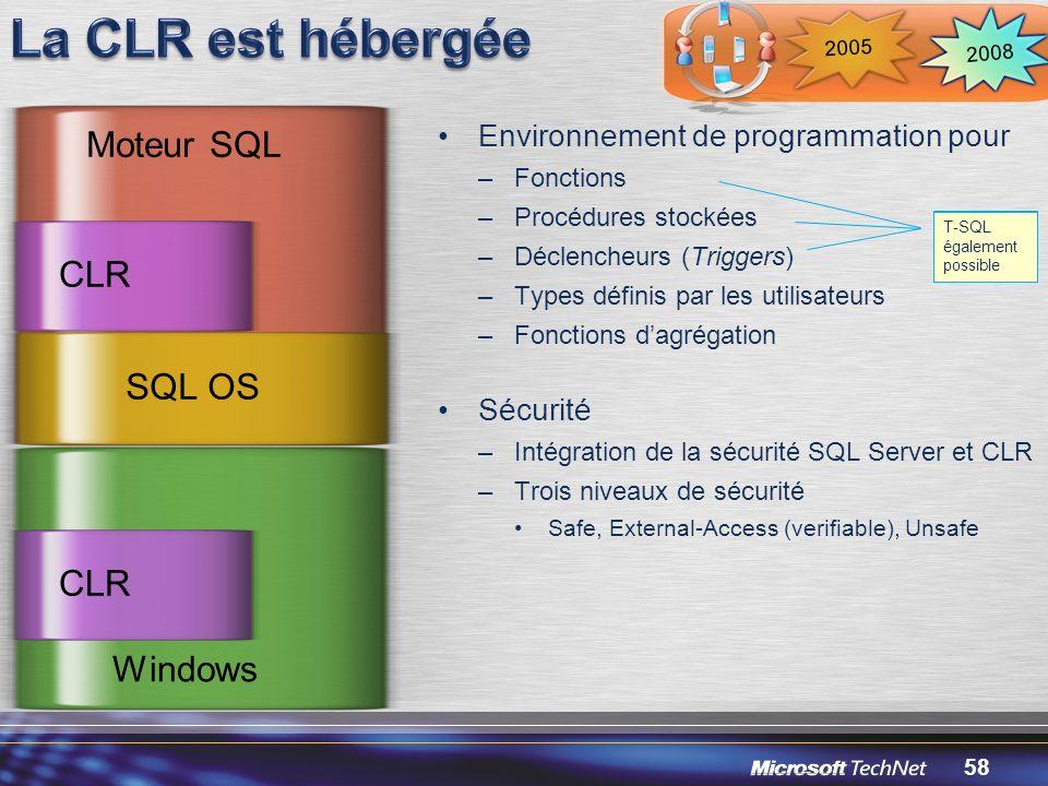 58 Environnement de programmation pour –Fonctions –Procédures stockées –Déclencheurs (Triggers) –Types définis par les utilisateurs –Fonctions dagrégation Sécurité –Intégration de la sécurité SQL Server et CLR –Trois niveaux de sécurité Safe, External-Access (verifiable), Unsafe Windows SQL OS Moteur SQL CLR T-SQL également possible 2008 2005