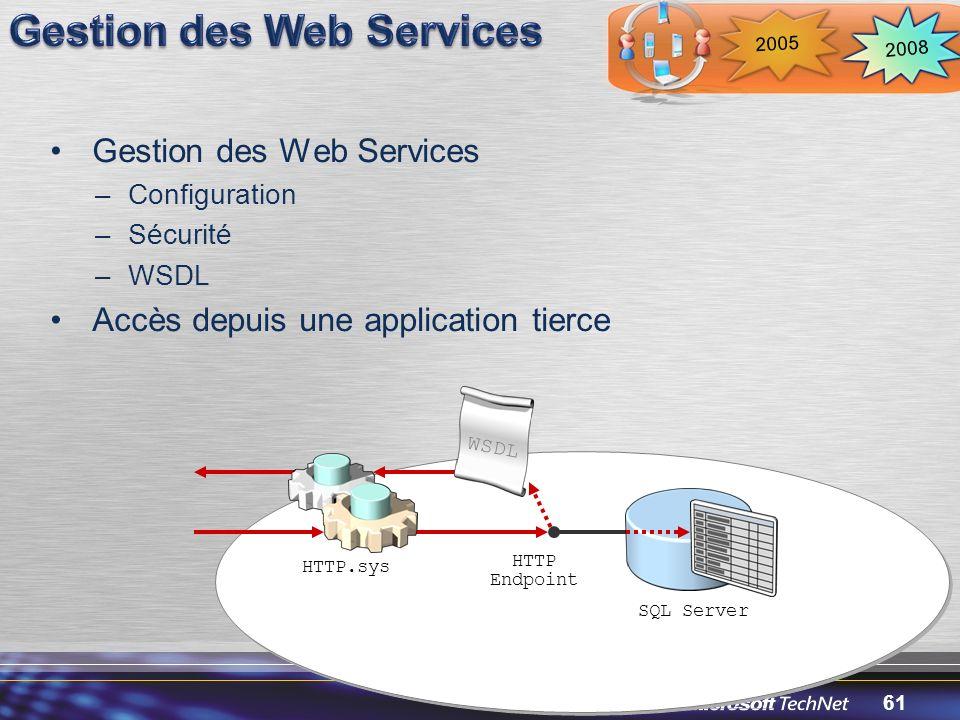 61 Gestion des Web Services –Configuration –Sécurité –WSDL Accès depuis une application tierce HTTP Endpoint HTTP.sys SQL Server WSDL 2008 2005