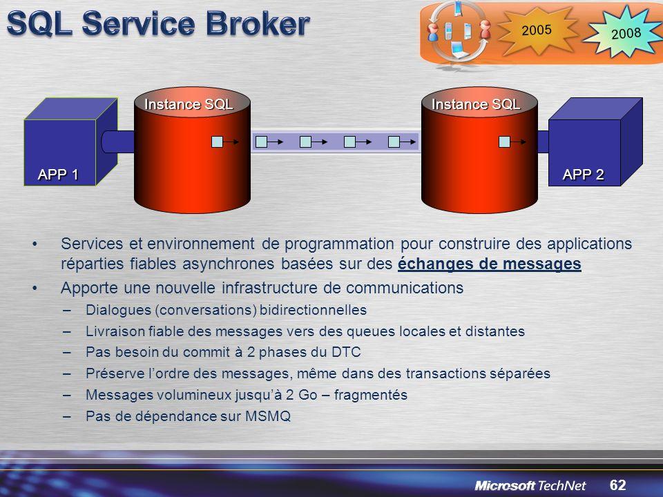 62 Services et environnement de programmation pour construire des applications réparties fiables asynchrones basées sur des échanges de messages Apporte une nouvelle infrastructure de communications –Dialogues (conversations) bidirectionnelles –Livraison fiable des messages vers des queues locales et distantes –Pas besoin du commit à 2 phases du DTC –Préserve lordre des messages, même dans des transactions séparées –Messages volumineux jusquà 2 Go – fragmentés –Pas de dépendance sur MSMQ APP 1 Instance SQL APP 2 2008 2005