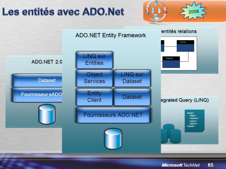 65 Fournisseur sADO.NET Dataset ADO.NET 2.0 Modèle entités relations Language Integrated Query (LINQ) <book> </book><book> </book> Fournisseurs ADO.NET Entity Client Dataset Object Services LINQ sur Dataset LINQ sur Entities ADO.NET Entity Framework 2008