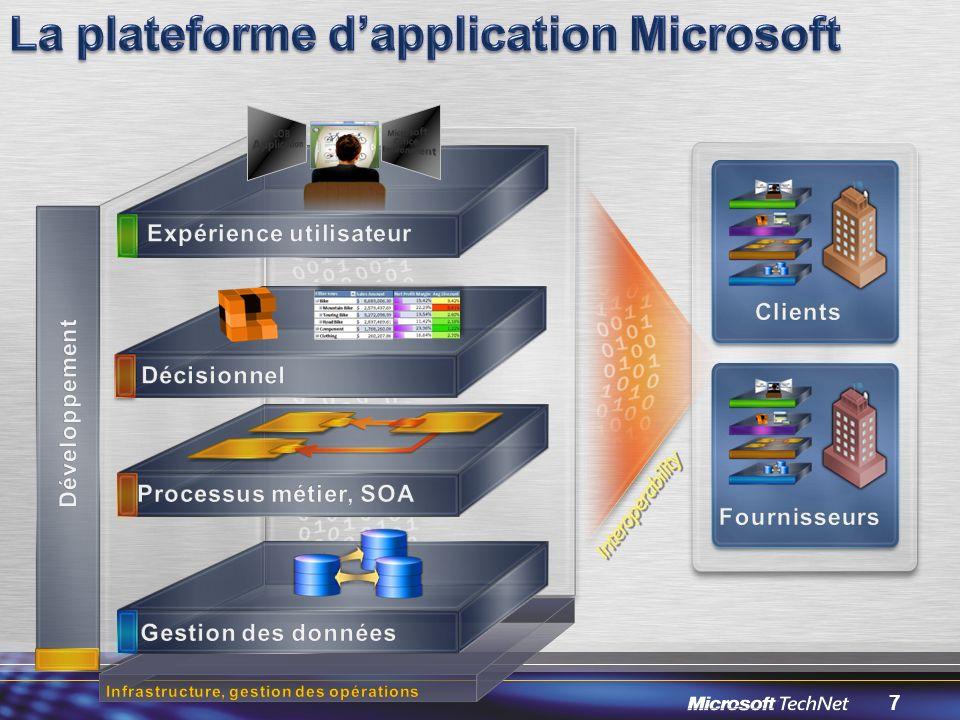 98 Microsoft France 18, avenue du Québec 91 957 Courtaboeuf Cedex www.microsoft.com/france 0 825 827 829 msfrance@microsoft.com