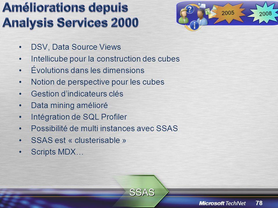 78 DSV, Data Source Views Intellicube pour la construction des cubes Évolutions dans les dimensions Notion de perspective pour les cubes Gestion dindicateurs clés Data mining amélioré Intégration de SQL Profiler Possibilité de multi instances avec SSAS SSAS est « clusterisable » Scripts MDX… 2008 2005 SSAS
