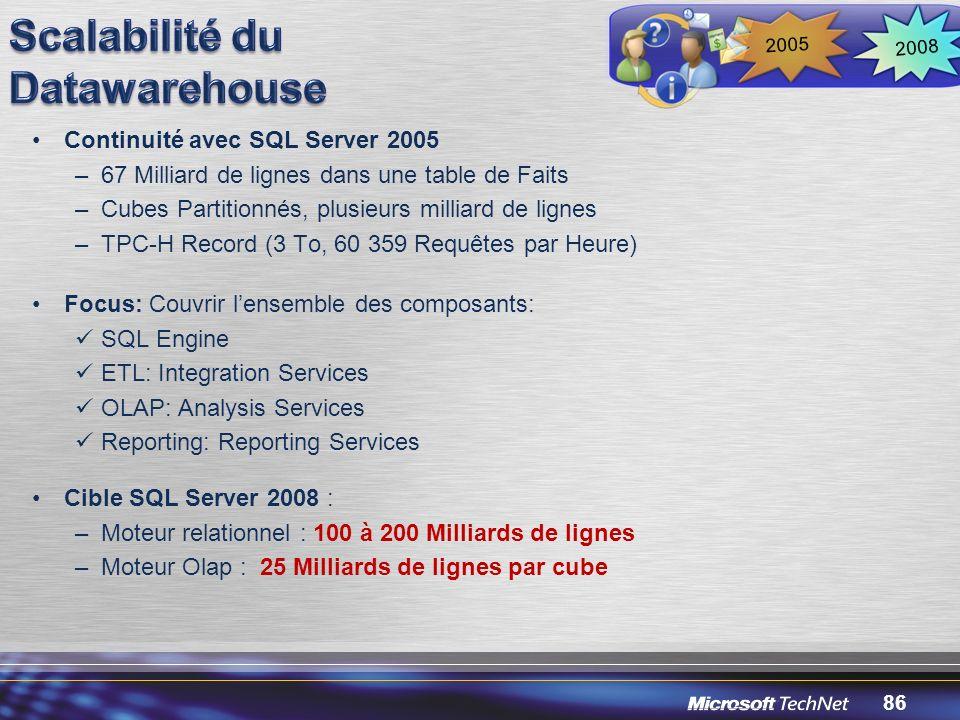 86 Continuité avec SQL Server 2005 –67 Milliard de lignes dans une table de Faits –Cubes Partitionnés, plusieurs milliard de lignes –TPC-H Record (3 To, 60 359 Requêtes par Heure) Focus: Couvrir lensemble des composants: SQL Engine ETL: Integration Services OLAP: Analysis Services Reporting: Reporting Services Cible SQL Server 2008 : –Moteur relationnel : 100 à 200 Milliards de lignes –Moteur Olap : 25 Milliards de lignes par cube 2008 2005