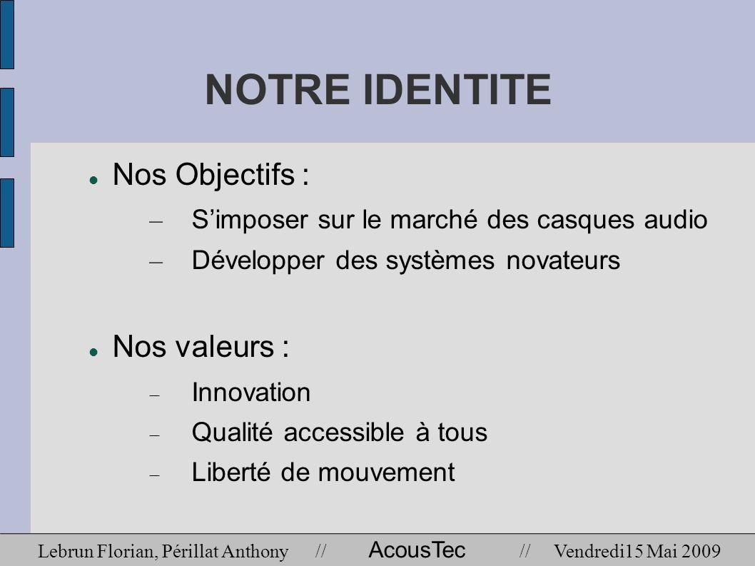 NOTRE IDENTITE Nos Objectifs : – Simposer sur le marché des casques audio – Développer des systèmes novateurs Nos valeurs : Innovation Qualité accessi