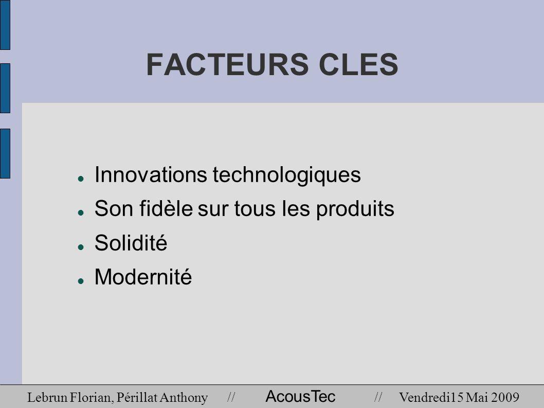 FACTEURS CLES Innovations technologiques Son fidèle sur tous les produits Solidité Modernité Lebrun Florian, Périllat Anthony // AcousTec // Vendredi1