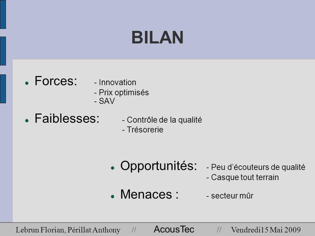 BILAN Lebrun Florian, Périllat Anthony // AcousTec // Vendredi15 Mai 2009 Forces: - Innovation - Prix optimisés - SAV Faiblesses: - Contrôle de la qua