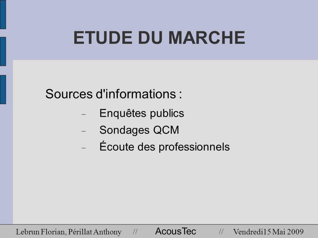 BREVETS PureTec : technologie de correction audio AdapTec : technologie d adaptation au milieu acoustique environnant (ex : eau) Lebrun Florian, Périllat Anthony // AcousTec // Vendredi15 Mai 2009