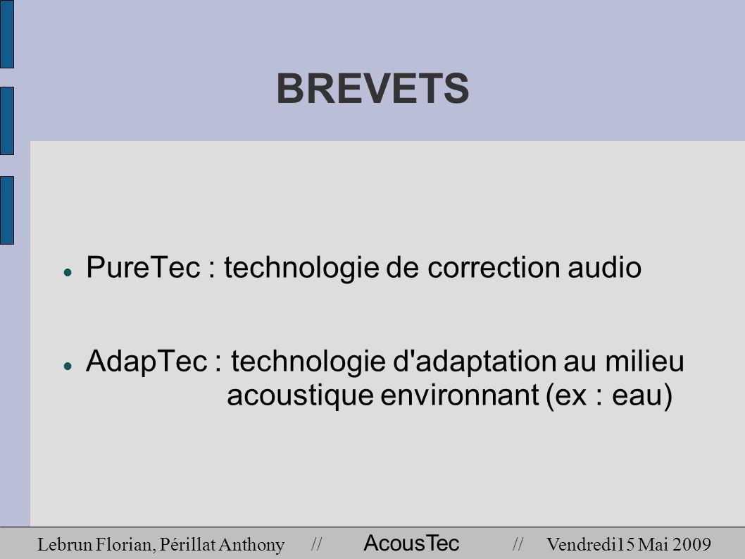 BREVETS PureTec : technologie de correction audio AdapTec : technologie d'adaptation au milieu acoustique environnant (ex : eau) Lebrun Florian, Péril
