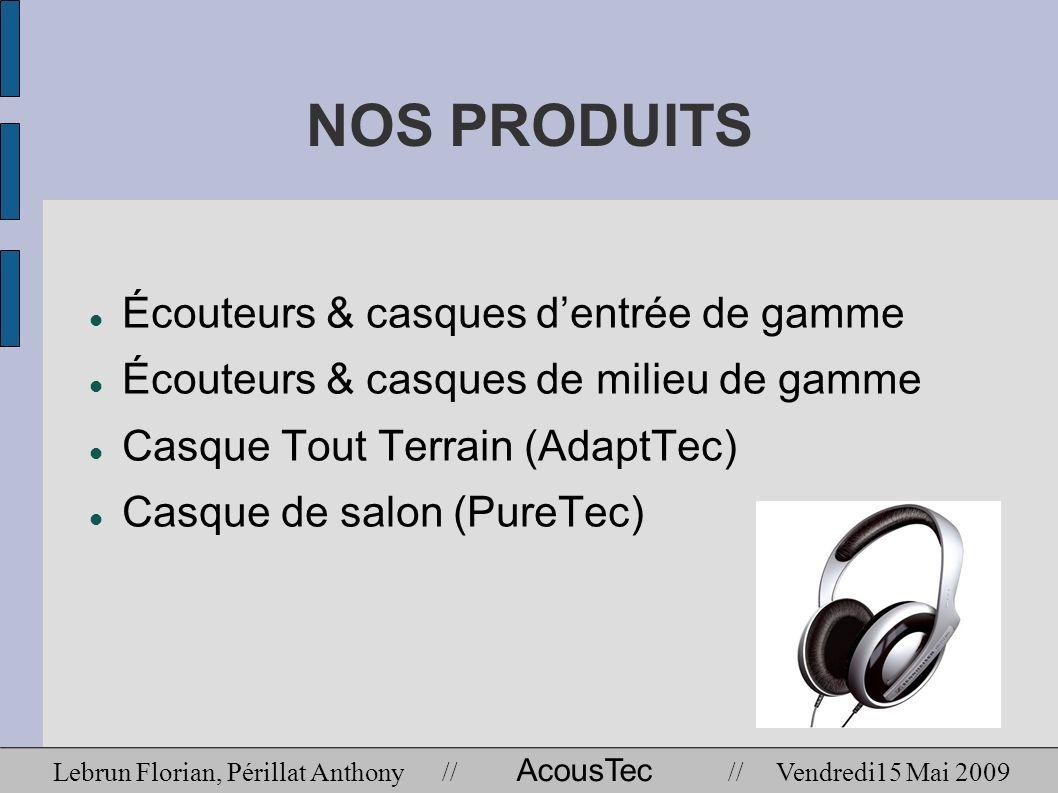 NOS PRODUITS Écouteurs & casques dentrée de gamme Écouteurs & casques de milieu de gamme Casque Tout Terrain (AdaptTec) Casque de salon (PureTec) Lebr