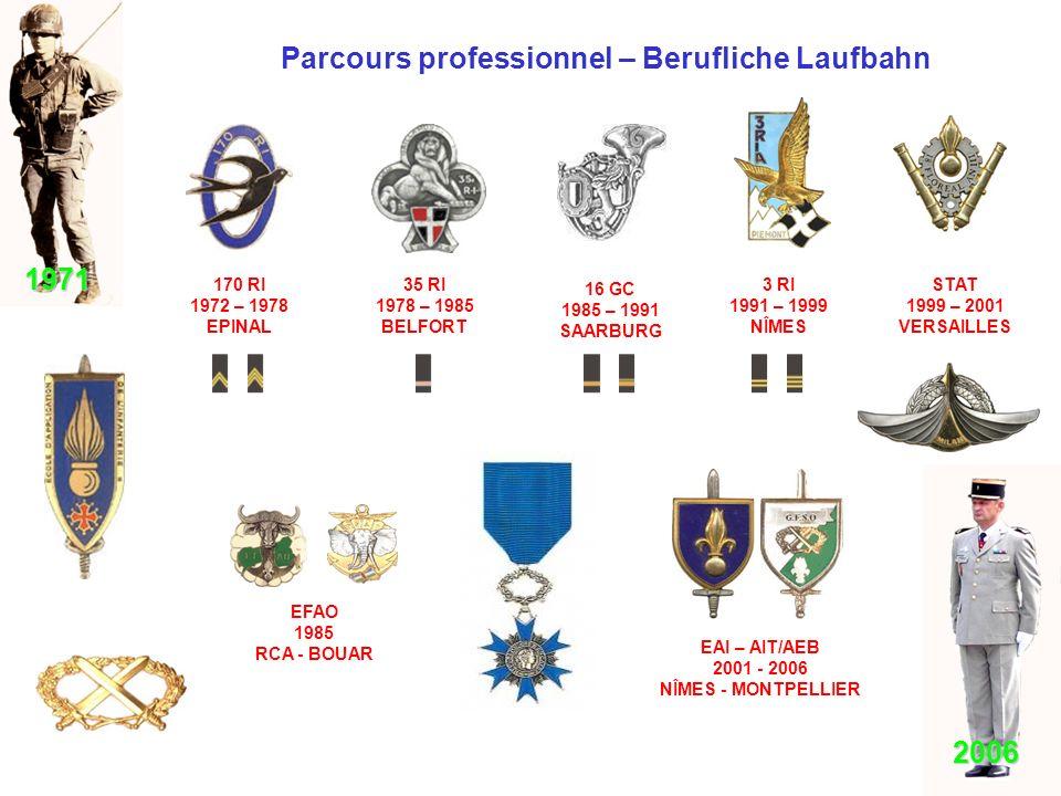 Parcours professionnel – Berufliche Laufbahn 1995 2009 1997 – 2007 DONAUESCHINGEN 1996 – 1997 VILLINGEN 2007 – 2009 PLIEZHAUSEN
