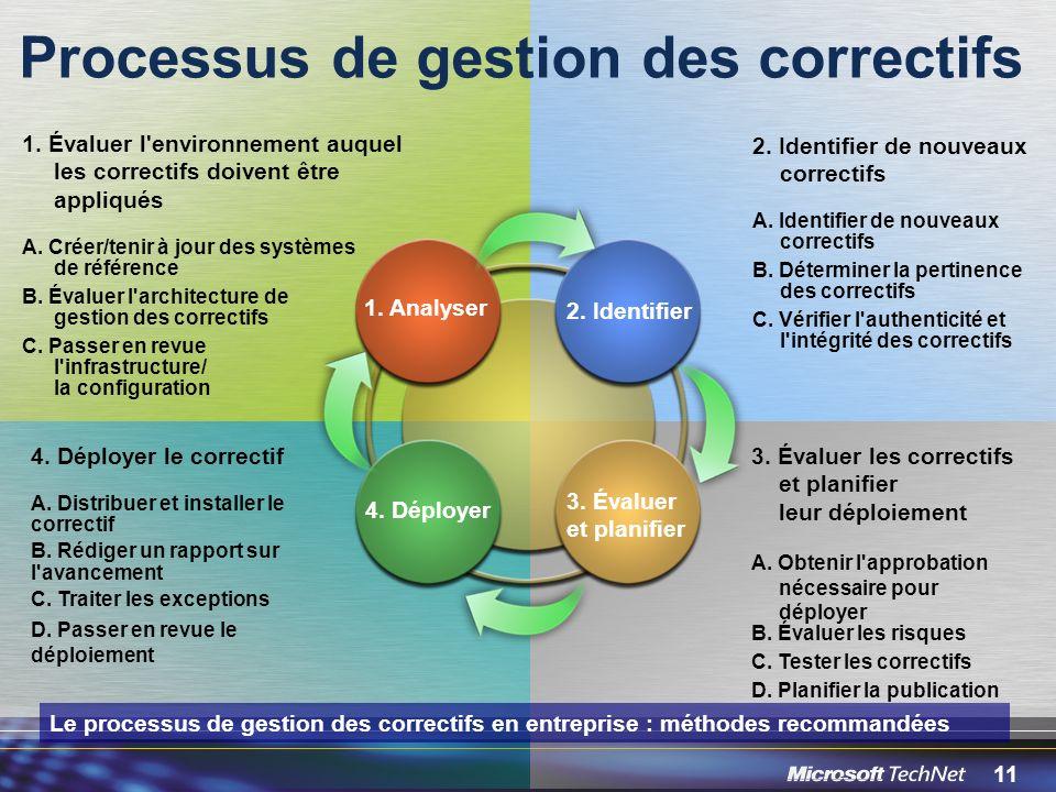 11 1.Évaluer l environnement auquel les correctifs doivent être appliqués A.