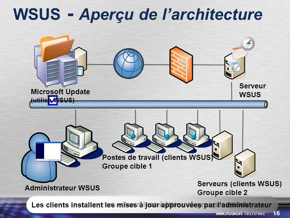 16 Ladministrateur souscrit à certaines catégories de mises à jourLe serveur télécharge les mises à jour depuis Microsoft UpdateLes clients senregistrent auprès du serveur Ladministrateur met les clients dans différents groupes cibles Ladministrateur approuve les mises à jour Les clients installent les mises à jour approuvées par ladministrateur WSUS - Aperçu de larchitecture Microsoft Update (utilise WSUS) Serveur WSUS Postes de travail (clients WSUS) Groupe cible 1 Serveurs (clients WSUS) Groupe cible 2 Administrateur WSUS
