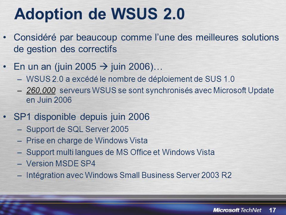 17 Adoption de WSUS 2.0 Considéré par beaucoup comme lune des meilleures solutions de gestion des correctifs En un an (juin 2005 juin 2006)… –WSUS 2.0 a excédé le nombre de déploiement de SUS 1.0 –260,000 serveurs WSUS se sont synchronisés avec Microsoft Update en Juin 2006 SP1 disponible depuis juin 2006 –Support de SQL Server 2005 –Prise en charge de Windows Vista –Support multi langues de MS Office et Windows Vista –Version MSDE SP4 –Intégration avec Windows Small Business Server 2003 R2