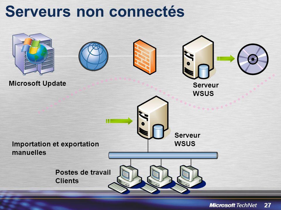 27 Serveurs non connectés Microsoft Update Serveur WSUS Importation et exportation manuelles Postes de travail Clients