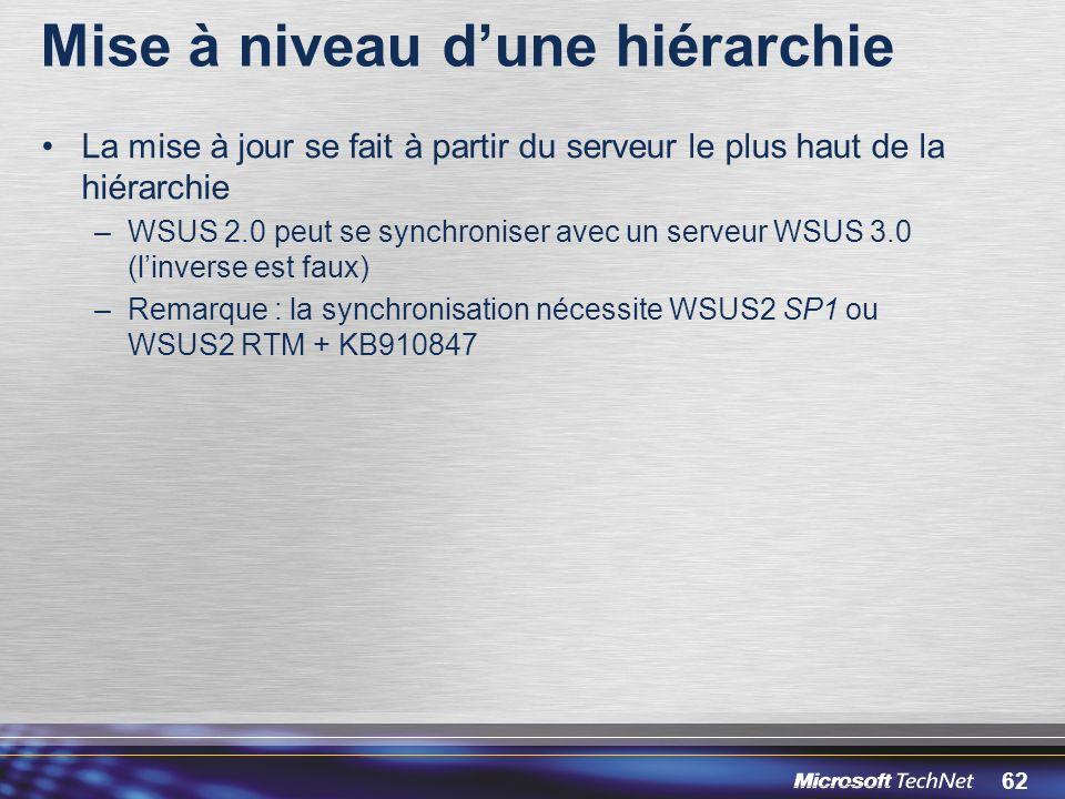 62 Mise à niveau dune hiérarchie La mise à jour se fait à partir du serveur le plus haut de la hiérarchie –WSUS 2.0 peut se synchroniser avec un serveur WSUS 3.0 (linverse est faux) –Remarque : la synchronisation nécessite WSUS2 SP1 ou WSUS2 RTM + KB910847