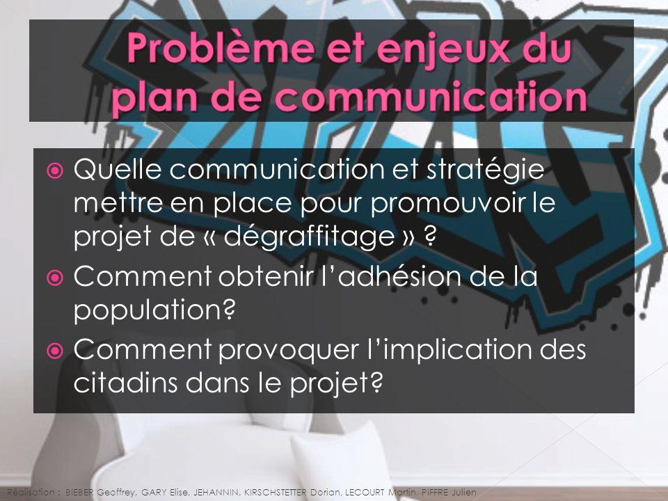Quelle communication et stratégie mettre en place pour promouvoir le projet de « dégraffitage » ? Comment obtenir ladhésion de la population? Comment