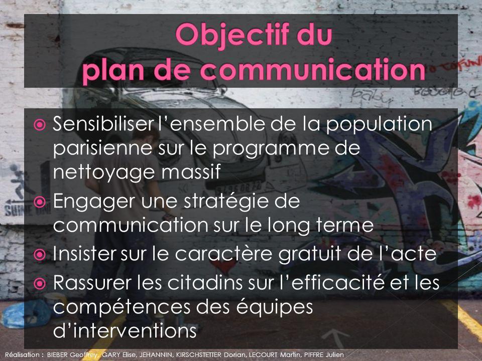 Sensibiliser lensemble de la population parisienne sur le programme de nettoyage massif Engager une stratégie de communication sur le long terme Insis