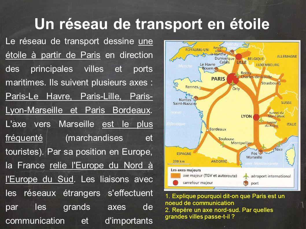 Le réseau de transport dessine une étoile à partir de Paris en direction des principales villes et ports maritimes. Ils suivent plusieurs axes : Paris