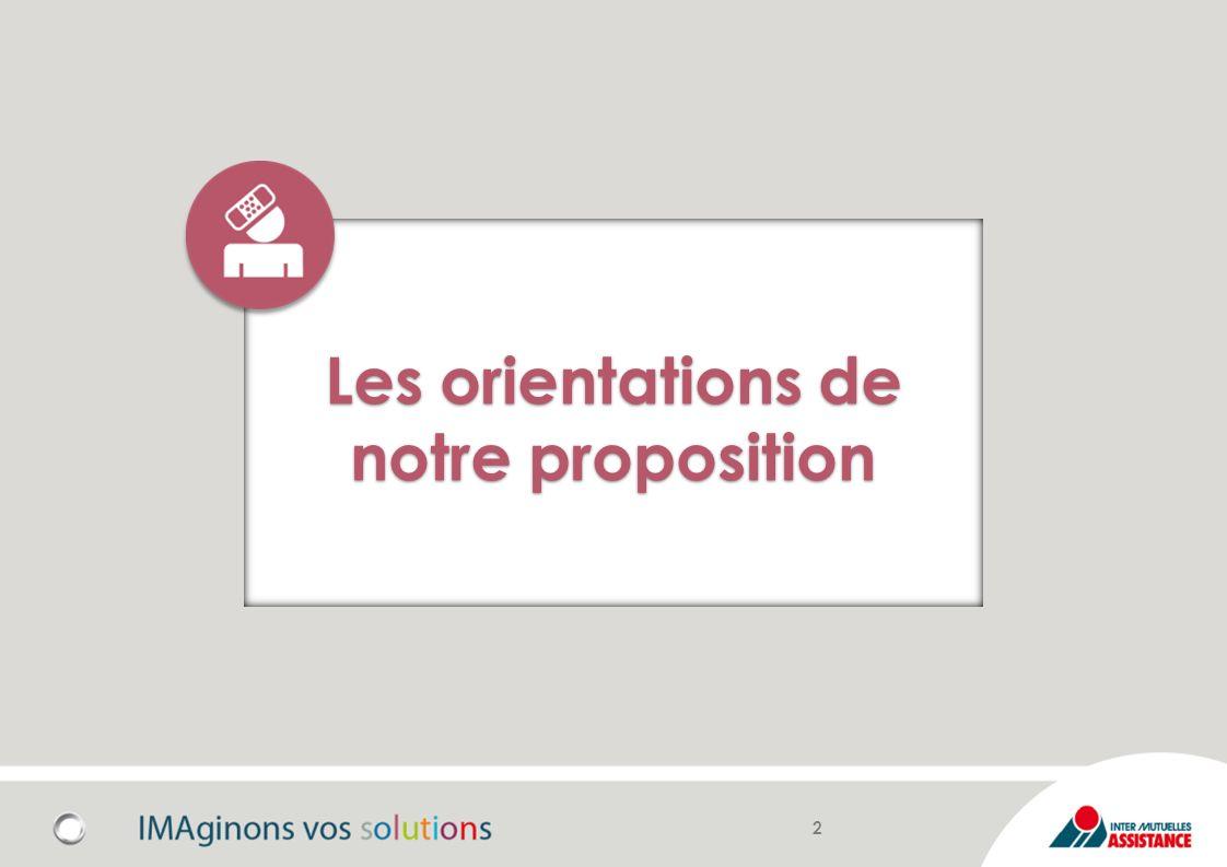 Les orientations de notre proposition 2