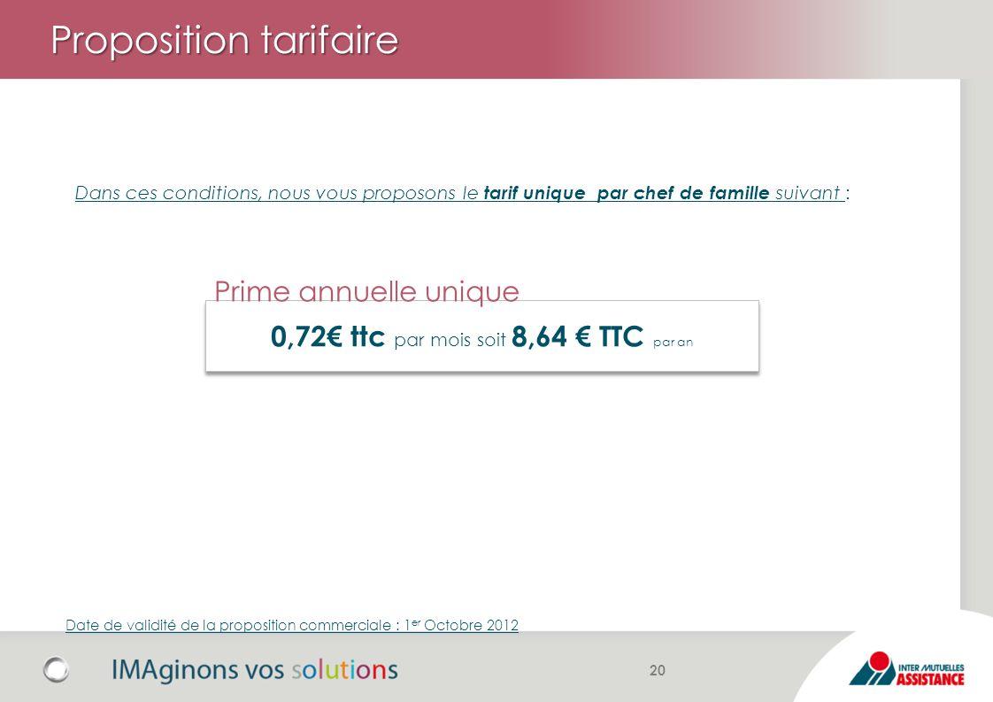 Proposition tarifaire 20 Date de validité de la proposition commerciale : 1 er Octobre 2012 0,72 ttc par mois soit 8,64 TTC par an Dans ces conditions