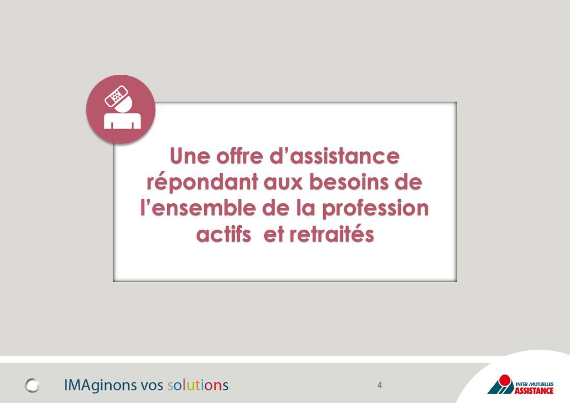 Une offre dassistance répondant aux besoins de lensemble de la profession actifs et retraités 4