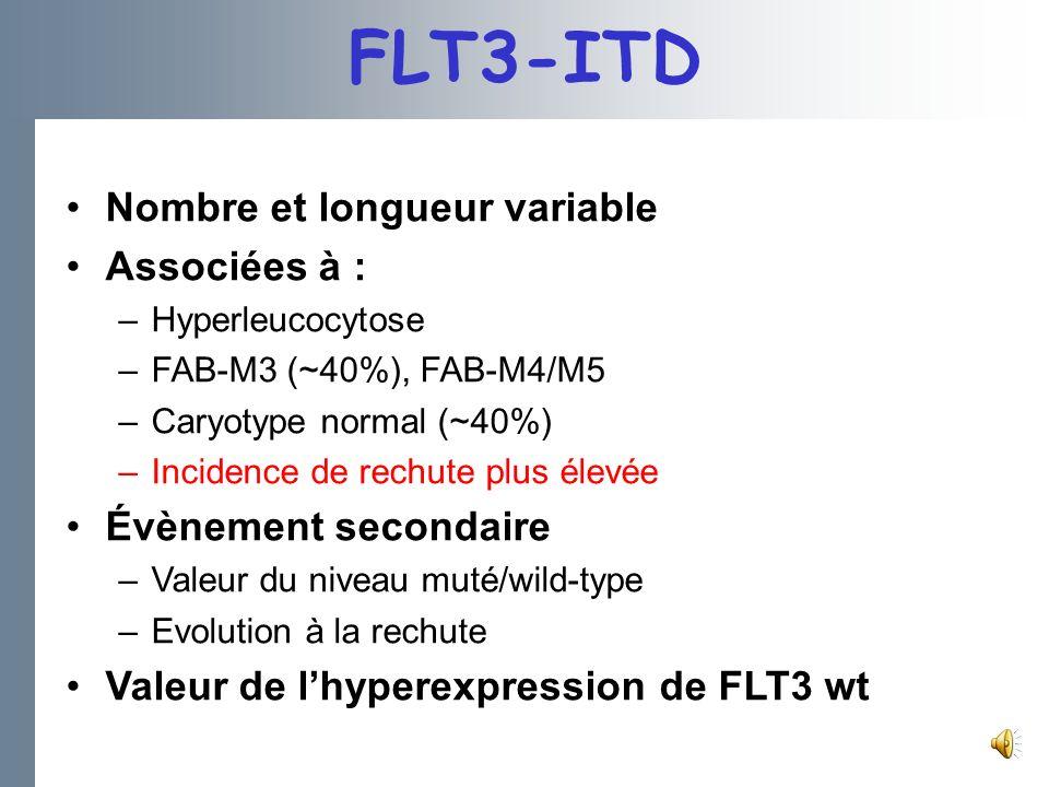 ITD TK D835 * Duplications en tandem (ITD) Mutations du site enzymatique LAM : 25% LAM : 7% exons 14 et 15 (11,12) région JM 18-111 bps respect du cad
