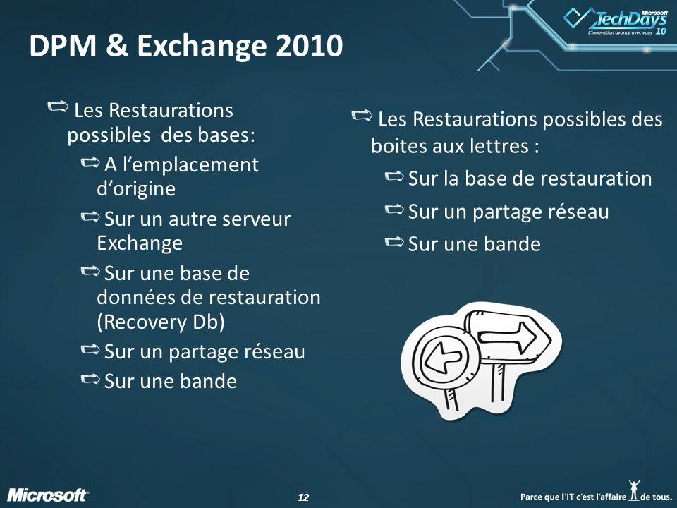 12 DPM & Exchange 2010 Les Restaurations possibles des bases: A lemplacement dorigine Sur un autre serveur Exchange Sur une base de données de restaur