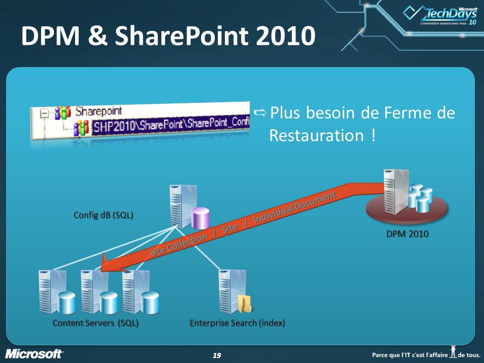 19 DPM & SharePoint 2010 Plus besoin de Ferme de Restauration ! Content Servers (SQL) Enterprise Search (index) Config dB (SQL) Config dB (SQL) Site C