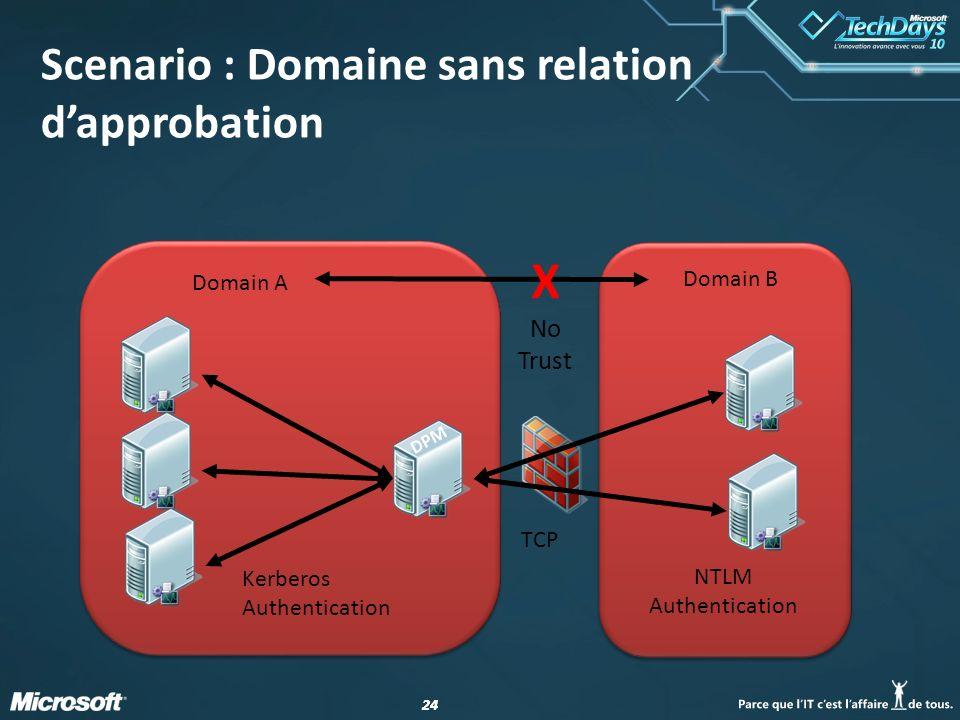 24 Scenario : Domaine sans relation dapprobation Domain A Domain B TCP NTLM Authentication Kerberos Authentication DPM X No Trust