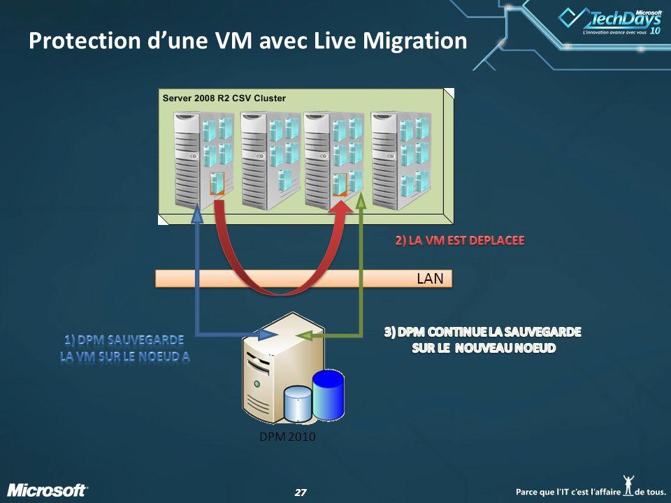 27 Protection dune VM avec Live Migration LAN DPM 2010