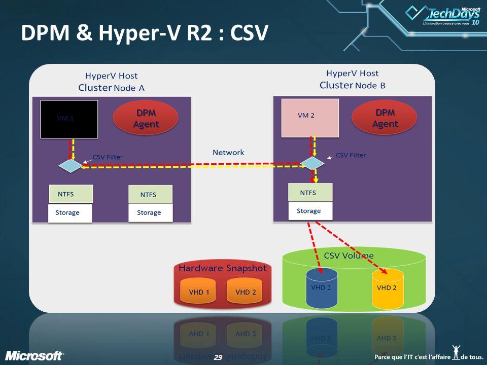 29 DPM & Hyper-V R2 : CSV