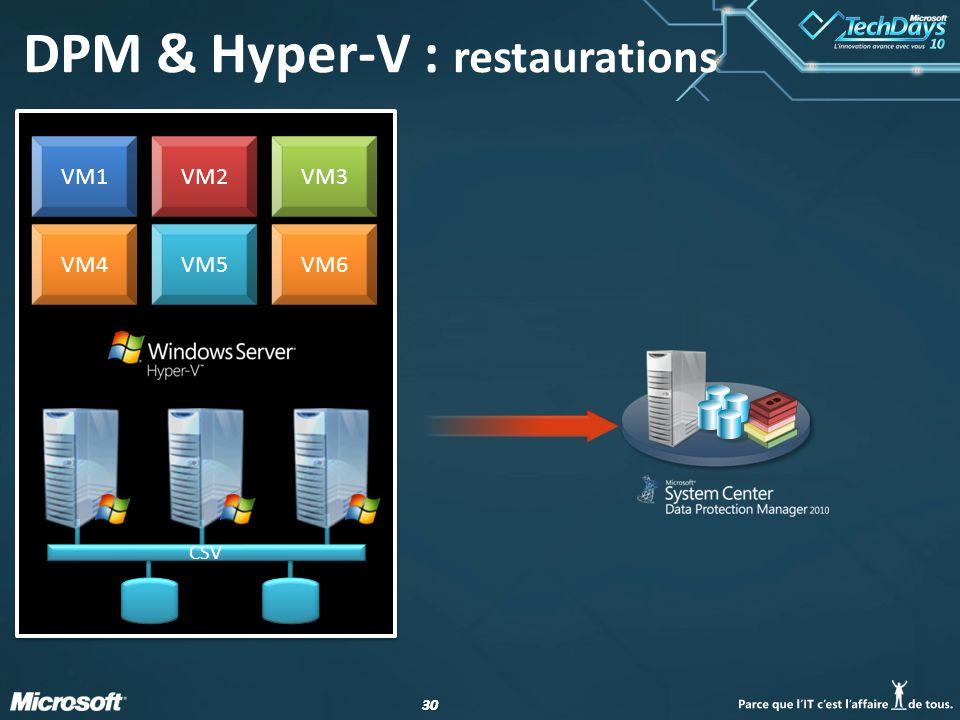 30 DPM & Hyper-V : restaurations VM1 VM2 VM3 VM4 VM5 VM6 CSV