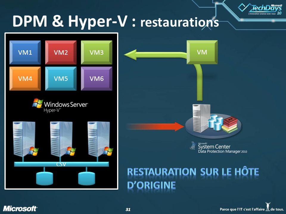 31 VM1 VM2 VM3 VM4 VM5 VM6 CSV VM DPM & Hyper-V : restaurations