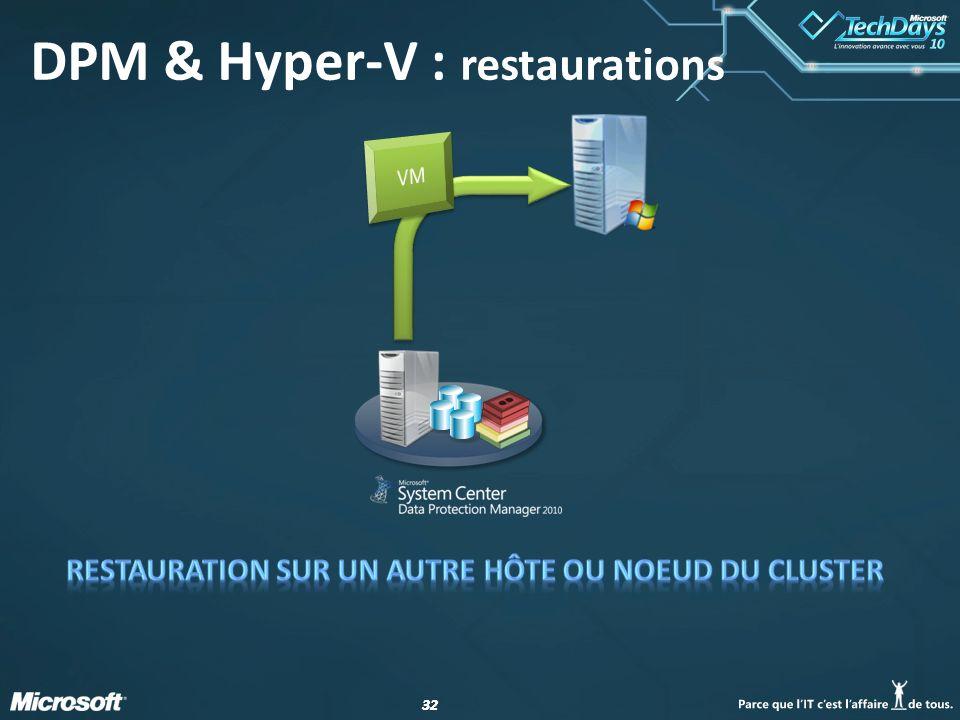 32 DPM & Hyper-V : restaurations