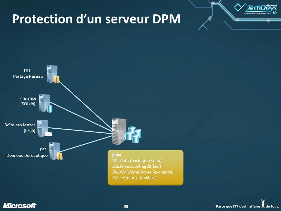 43 Protection dun serveur DPM Basculement et retour arrière en un clic Planification plus souple des replications Chaînage bi-directionnel Restauratio