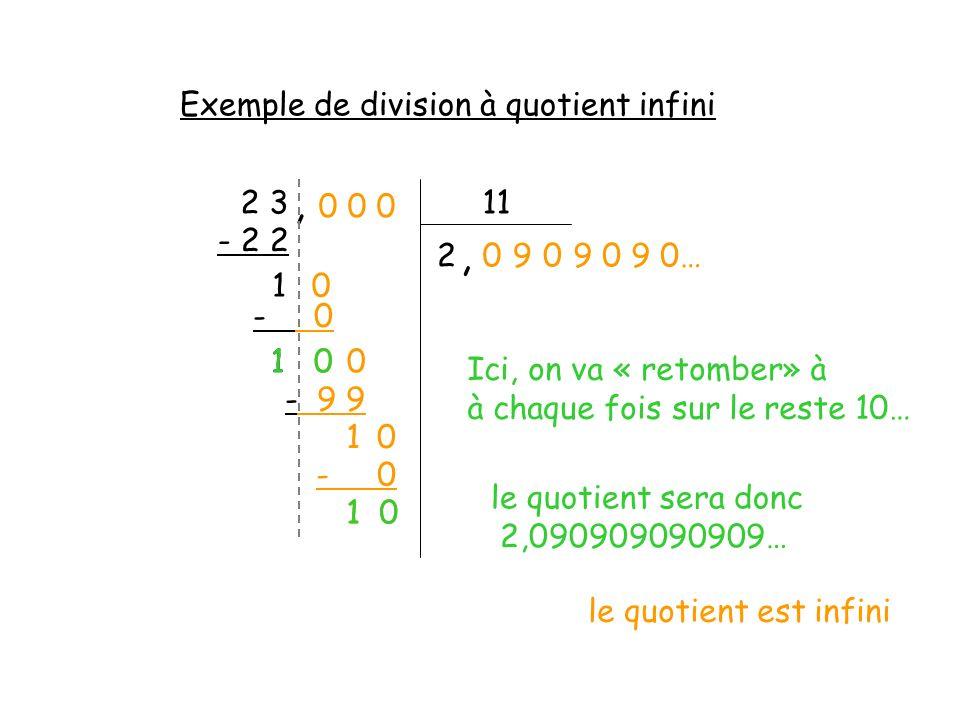 Exemple de division à quotient infini 2 311 2 - 2 2 1, 0 0 0 0, - 0 1 0 - 9 9 1 - 0 1 0 Ici, on va « retomber» à à chaque fois sur le reste 10… le quo
